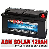 Versorgungsbatterie 12V 120Ah Solar Wohnmobil Boot...