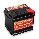 ECTIVE EPC-Serie   12 V Autobatterie   11 Varianten:...