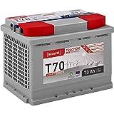 Accurat 12V 70Ah AGM Batterie VRLA Zyklenfeste...