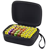 COMECASE Hartschalen-Aufbewahrungsbox für 48 Batterien...