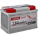 Accurat 12V 80Ah AGM Batterie Zyklenfester VRLA Akku in...